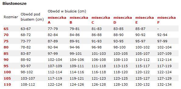 tabela rozmiarów -ogólna